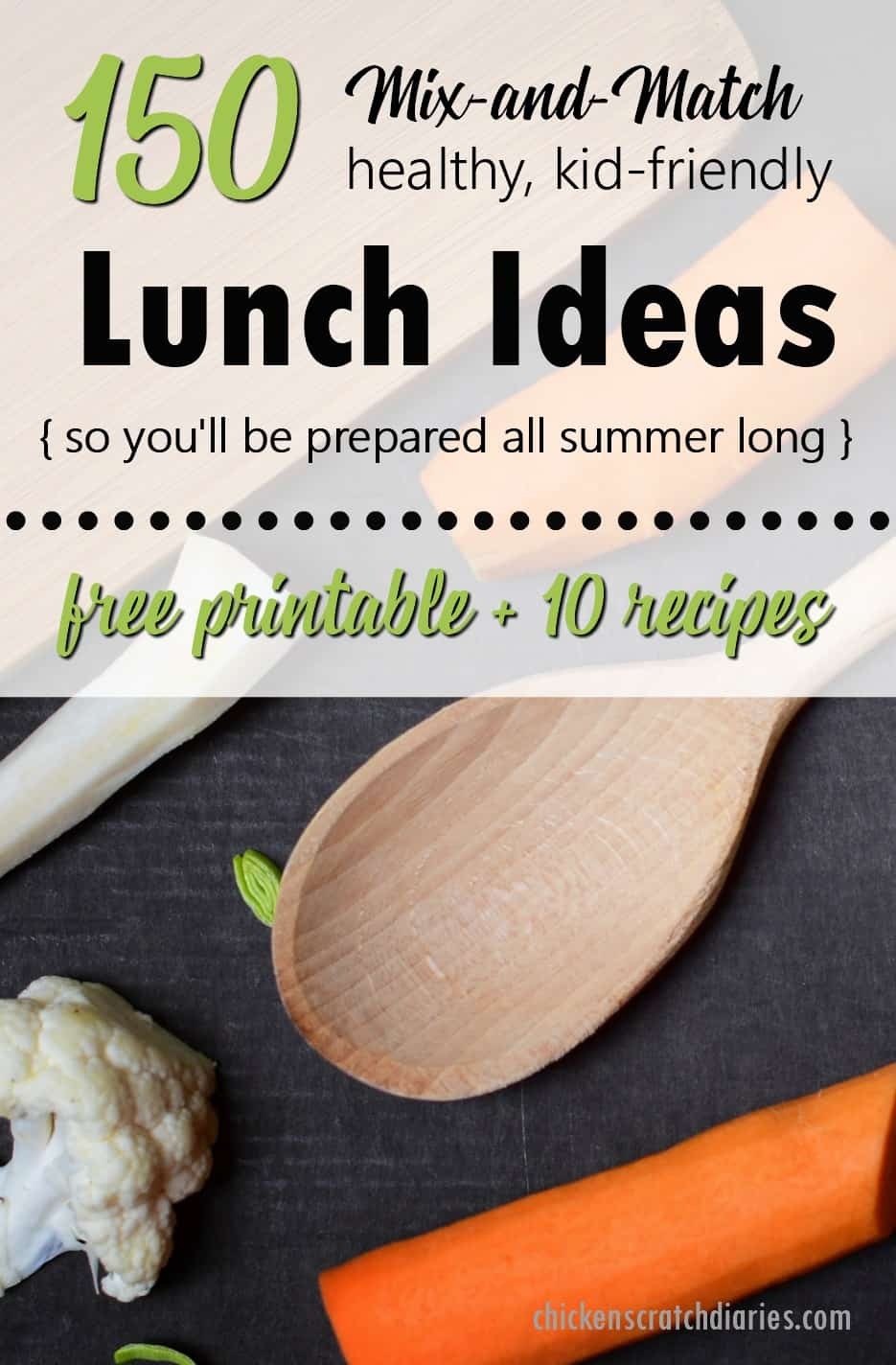 Summer lunch ideas for kids - easy, healthy and stress-free! Love this simple guide packed full of options to take out the guesswork of planning lunches - from school year through summertime! #Lunch #MealPlanning #Kids #Summer