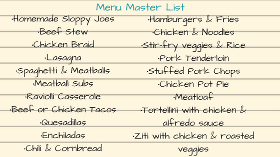 A Completely Basic Guide To Meal Planning On A Budget Templates