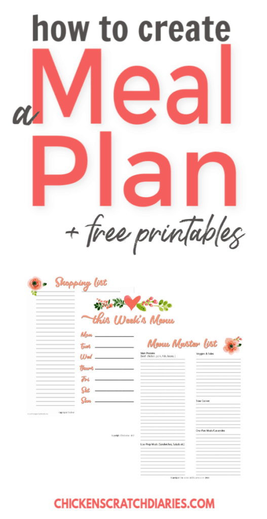 Image with text: How to create a meal plan + free printables